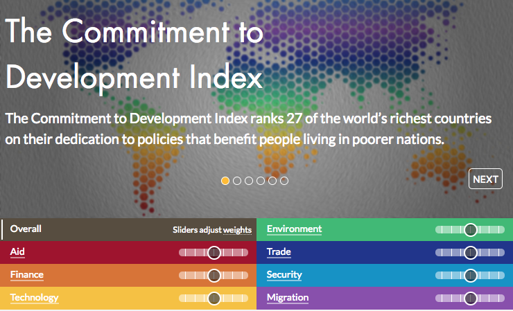 The 2016 Commitment to Development Index